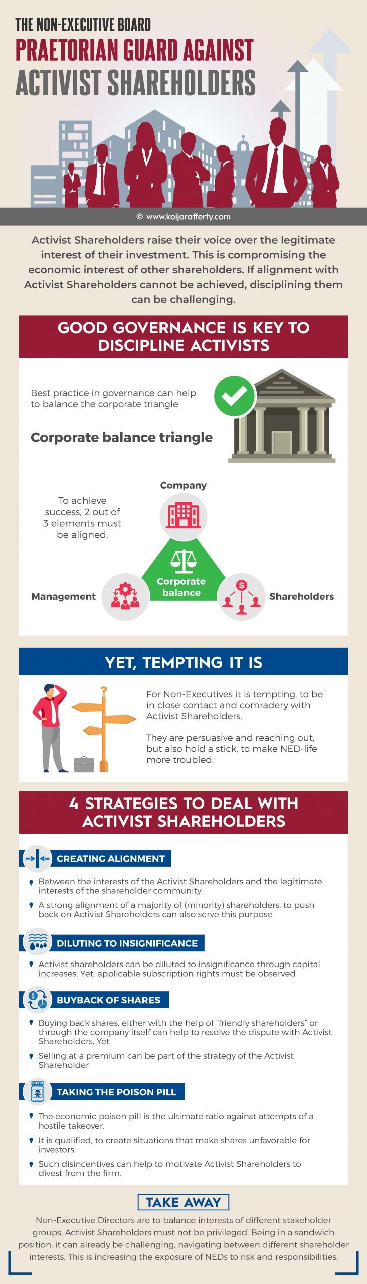 the non executive board - Infographic by Kolja Rafferty